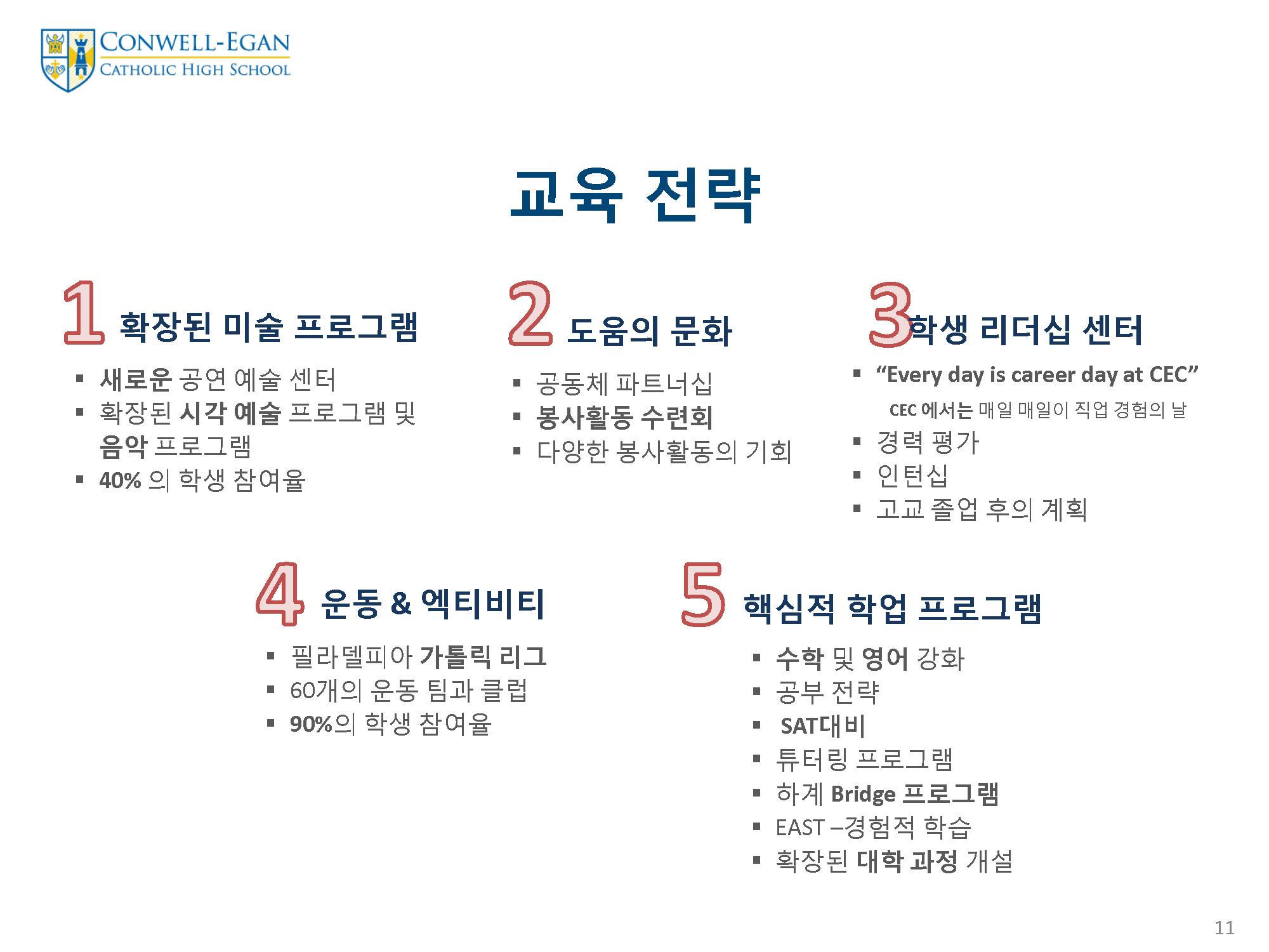 CEC Introduction PPT_KR_페이지_11.png